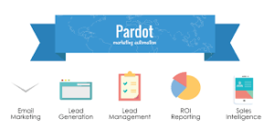 Marketing Automation Software Pardot 1