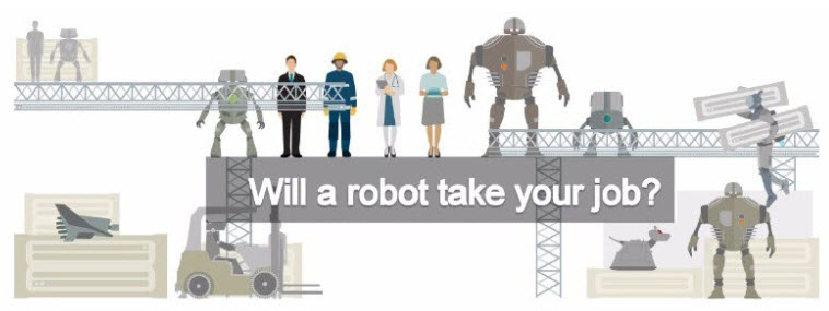 interactive content - BBC - will a robot take your job