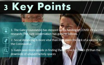 """Is Bill Gates Wasting Billions On Coronavirus   COVID-19 Cure Research?"""