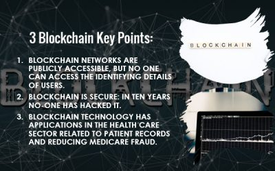 Is Blockchain Really the New Future Changing Technology?